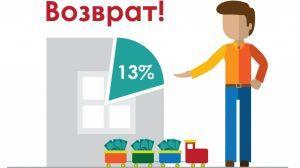 Кировчане могут вернуть из бюджета почти два миллиарда рублей